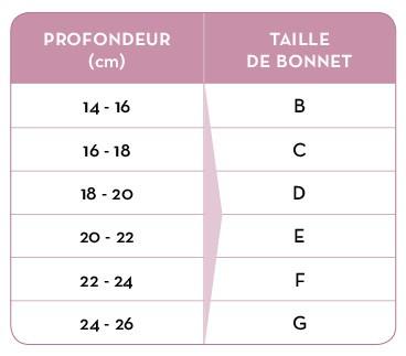 GUIDE-DES-TAILLES-TAILLE-DE-BONNET_MTBP