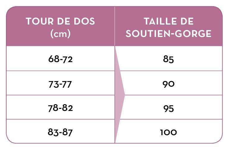 GUIDE-DES-TAILLES-TAILLE DE SOUTIEN-GORGE-LESULTRAVIOLETTES1_MTBP