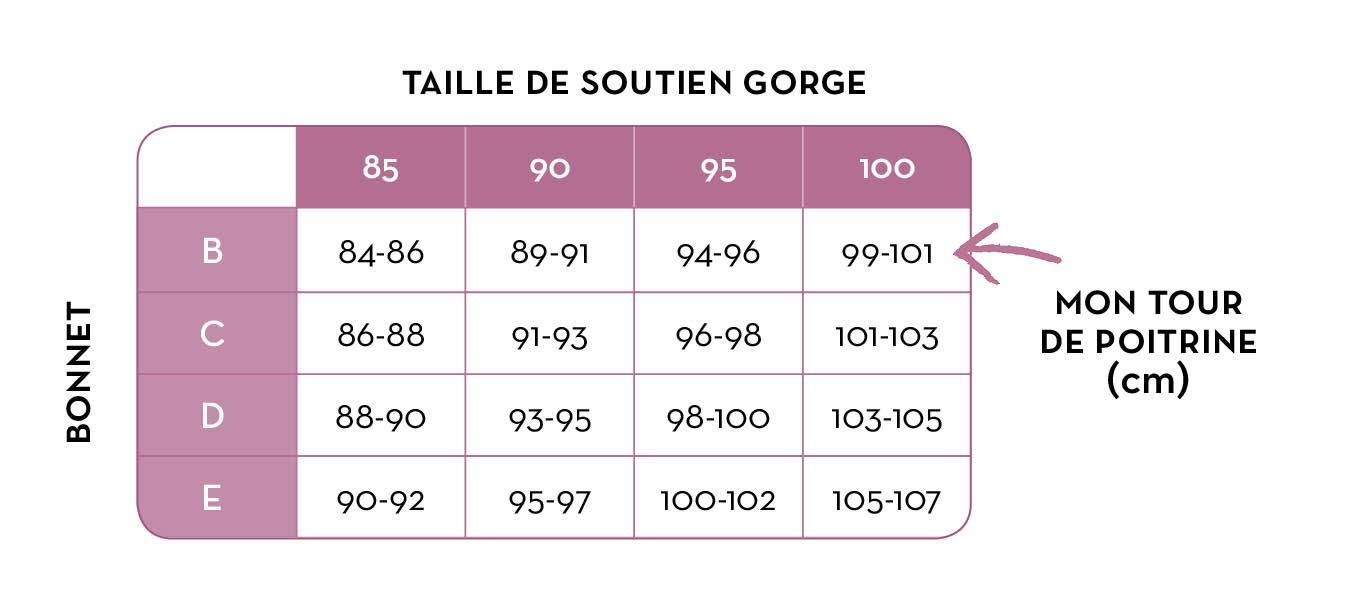 GUIDE-DES-TAILLES-TAILLE DE SOUTIEN-GORGE-LESULTRAVIOLETTES2_MTBP