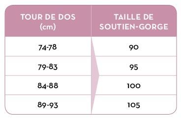 GUIDE-DES-TAILLES-TOUR-DE-DOS-AMORALIA_MTBP