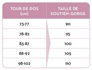 GUIDE-DES-TAILLES-TOUR-DE-DOS_MTBP2