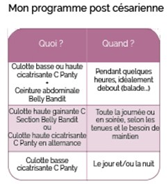 programme-soin-post-cesarienne-copyright-mumtobeparty