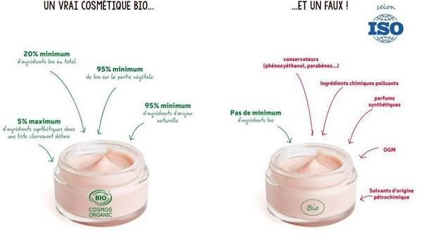 norme-iso16128-bio-cosmétique